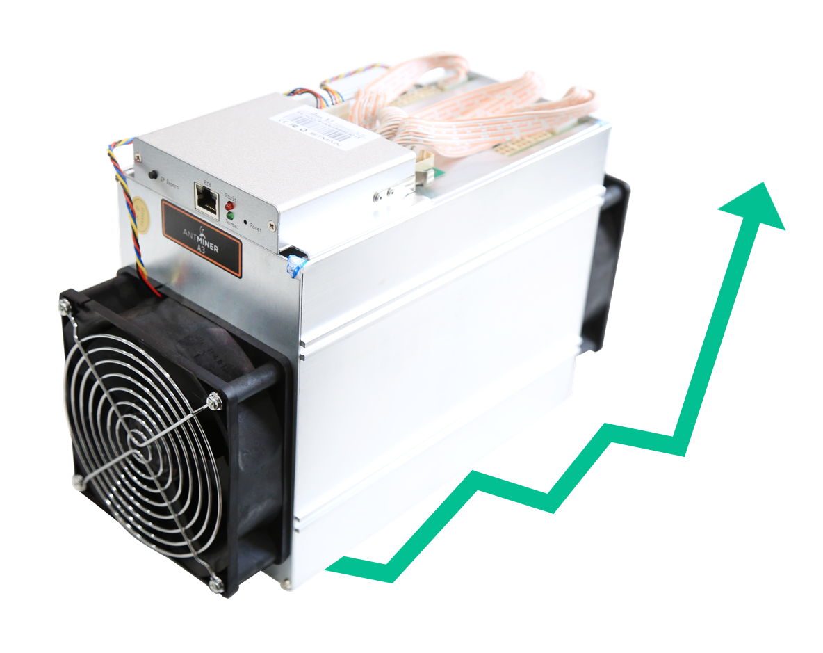 Antminer z9 calculator