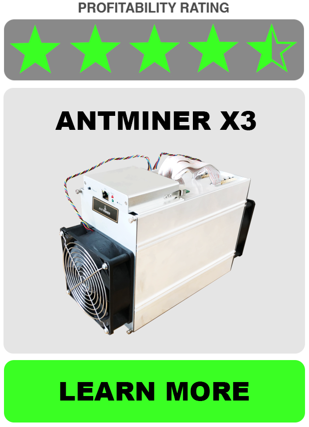 Antminer A3 Profitability - Real-time Antminer Profitability